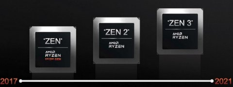 Features of the flagship AMD Ryzen 9 5900X revealed by insiders