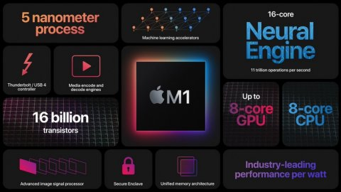 Apple introduced the fastest processor for laptops