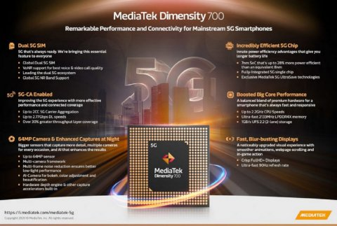 MediaTek introduced new processors for smartphones and laptops